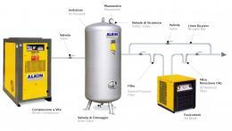 Compressore a Vite - Serbatoioi - Dryer (Essiccatore) - Alkin Compressors Italia